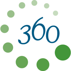 360 degree feedback surveys